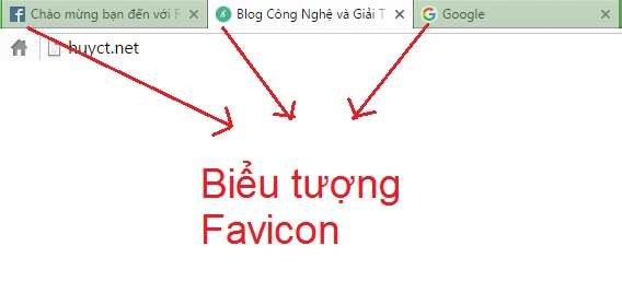 huong dan tao anh favicoin cho website 6480 - Hướng dẫn tạo ảnh Favicoin cho website
